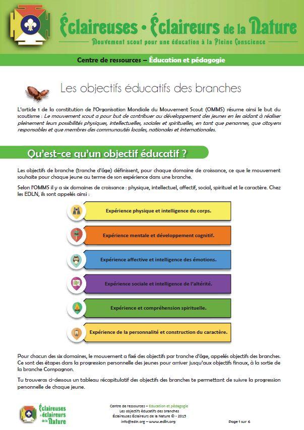 <b>Les objectifs éducatifs des branches</b>