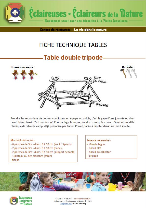 <b>Fiche technique tables</b>